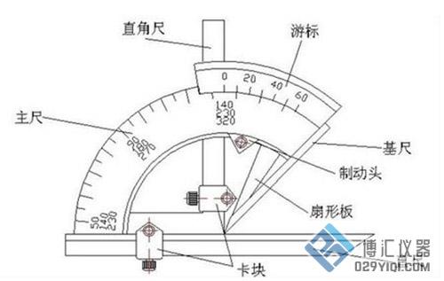 万能角度尺结构示意图——西安博汇仪器仪表有限公司